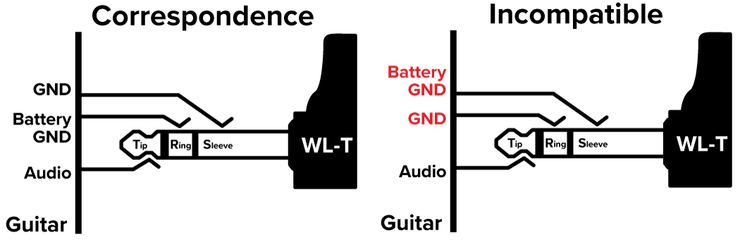 BOSS - Support - WL-20/WL-20L - Support Doents B Guitar Pickup Wiring Diagrams With Cut Off Band on