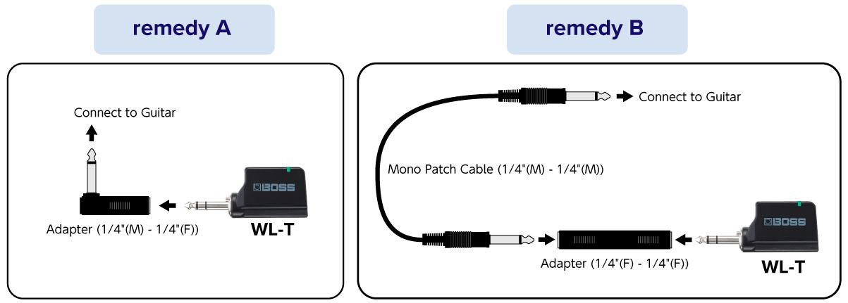Boss WL-20 Compact Wireless Instrument System