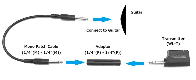 Active Humbucker W Button Cell Batteries Wiring Diagram from www.boss.info
